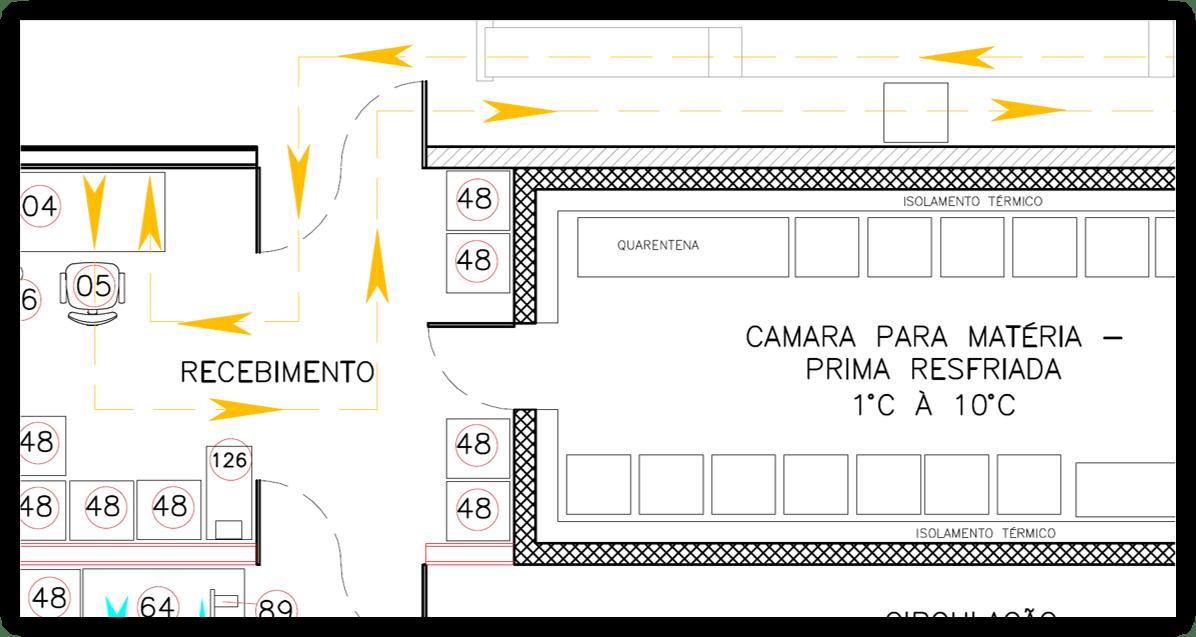 LTA-Planta-de-Fluxo